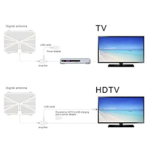 Armix Digital TV HDTV Antenna 1080P Advanced 50 Miles Range Indoor with Detachable Amplifier Signals Booster - 0.02'' thick, USB Power Supply, 16.5Ft Coax Cable (Transparent)
