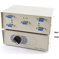 4-Way ABCD DB9 Female Manual Data Switch Box, Metal