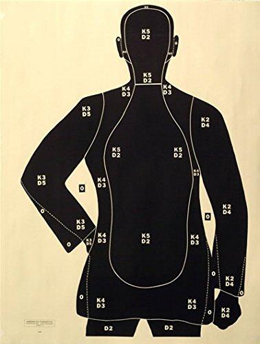 b21 targets - 1