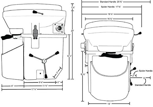 rv toilet reviews