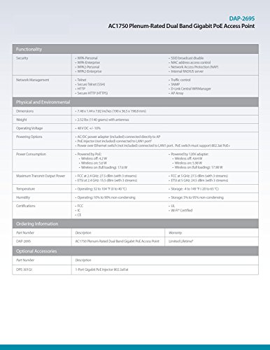 D-Link Systems Wireless AC1750 Simultaneous Dual Band Plenum-Rated PoE Access Point (DAP-2695) by D-Link (Image #9)