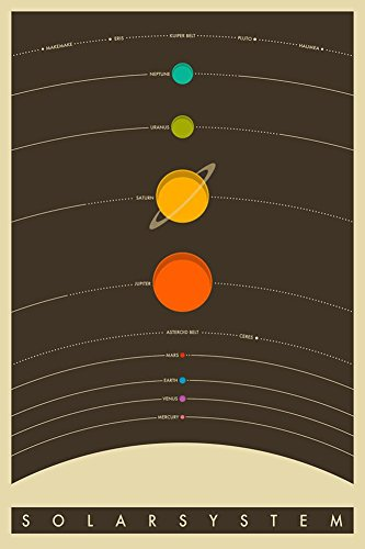 e The Solar System Poster 24 x 36in
