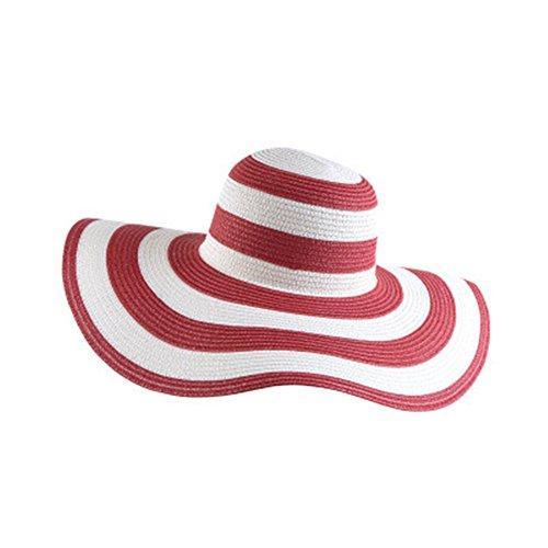 Floppy Wide Brim Straw Hat Women Summer Beach Cap Sun Hat (Red and White Striped)]()