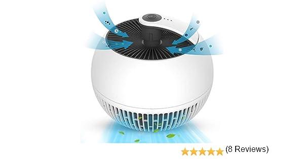 Purificadores de aire de confianza – purificador de aire HEAP con ...
