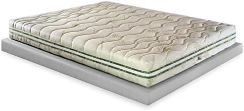 Colchón espuma Splendor – tamaños especiales, 110 x 190 cm ...