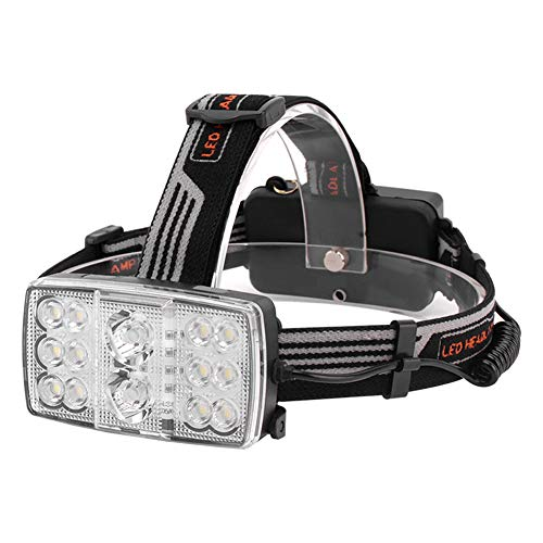 USB Rechargeable Headlamp Flashlight 160 Lumen, Up to 25 Hours of Constant Light on A Single Charge, Super Bright White Led + Red Light, Compact Headlight for Camping & Hiking,T1