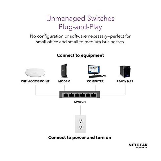 NETGEAR 8-Port Gigabit Ethernet Unmanaged Switch (GS108) - Desktop, and ProSAFE Lifetime Protection 41E43p3NNLL. SS555