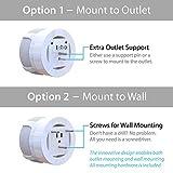 TotalMount Outlet Mount for Echo Dot 3rd Gen