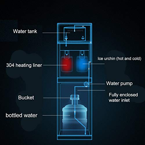Hot Water Dispensers Household Vertical hot Water Dispenser Home Dormitory Office hot Water Dispenser Bedroom Night Water Dispenser Hot and Cold Intelligent Automatic hot Water Dispenser by Combination Water Boilers Warmers (Image #3)
