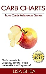 Carb Charts - Low Carb Reference