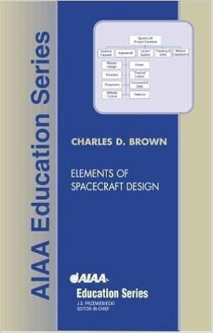 Elements Of Spacecraft Design Aiaa Education Series Wren Software