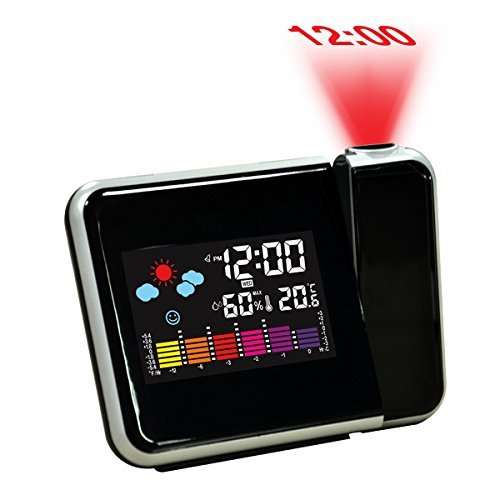 Projector Alarm Clock, Warmhoming 180 Degree Digital Weat...