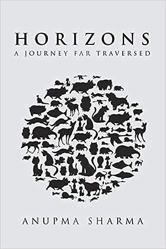 Polo's journey to Asia