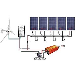 41E6xf%2BOuVL. SS300  - ECO-WORTHY Wind Solar Kit