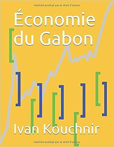 Économie du Gabon