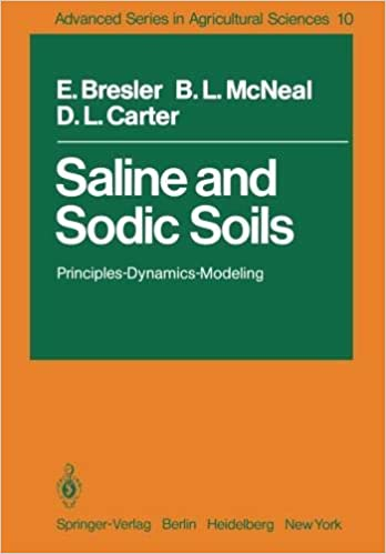 Descargar Utorrent Para Ipad Saline And Sodic Soils: Principles-dynamics-modeling Libro Patria PDF