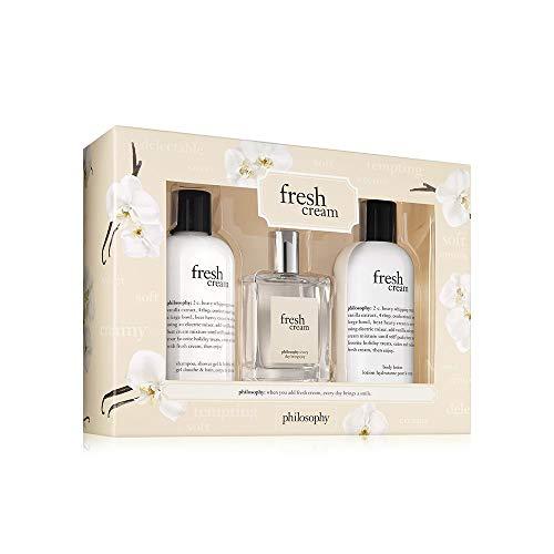 Best Womens Perfume Sets