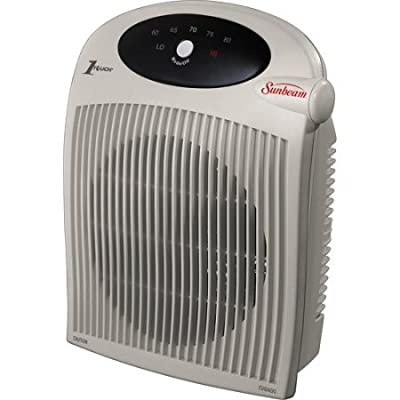 SunBeam Electric Portable Cozy Space Heater Fan with ALCI Safety Plug