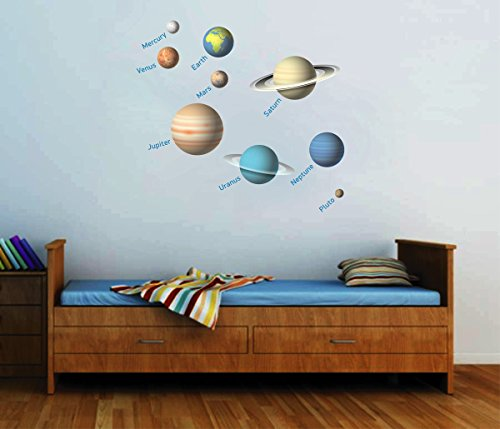 Cik171 Full Color Wall Decal Solar System Planets Mars Sa...