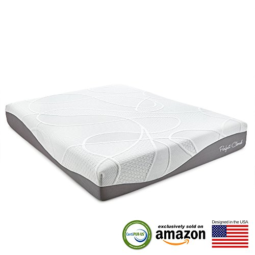 Compare Price To Visco Plush Twin Mattress