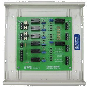 ST-2 | EWC Controls | Control Panel | ST-2 ZONE PANEL MANUAL CHANGEOVER (Rev. E)