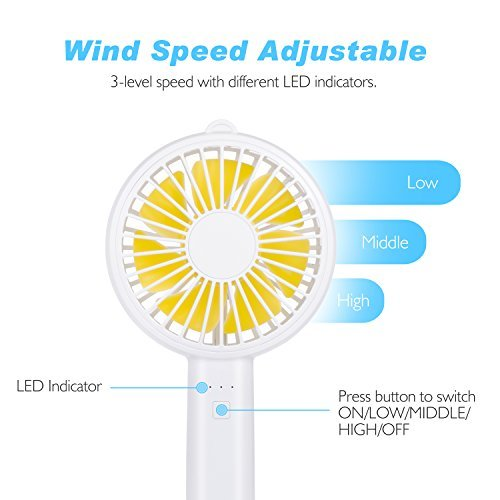 Benewell Mini Handheld Personal Fan, USB Rechargeable Battery Operated Fan with Stand Base & Hang Strip - 3 Settings Portable Desk Fan for Office Home Outdoor Travelling (White & Yellow)