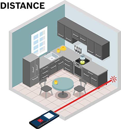 Bosch GLM20 Blaze 65ft Laser Distance Measure With Real Time Measuring