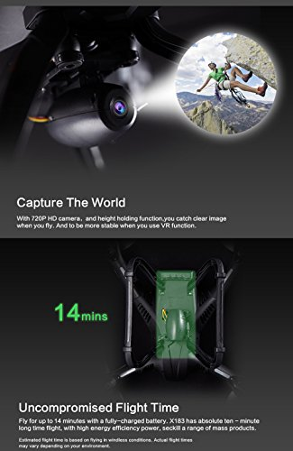 Creazy Global Drone 6-axes X183 With 2MP WiFi FPV HD Camera GPS Brushless Quadcopter