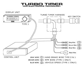 41EE3CsbCPL._SX355_ amazon com hks type 0 turbo timer (made in japan) by hks company hks turbo timer wiring diagram type 0 at bayanpartner.co