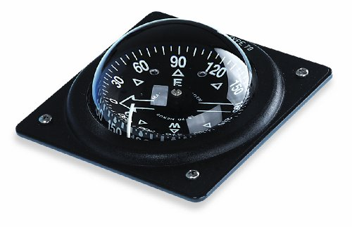 15. Brunton Dash Mount Compass