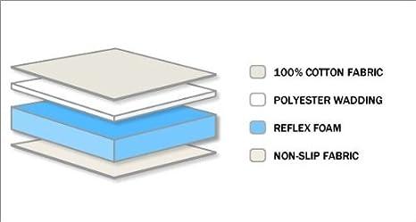 CloudSeller escalera litera cama con 3 cajones de almacenamiento en cera + 2 Ecoflex 15 cm de espuma colchones: Amazon.es: Hogar