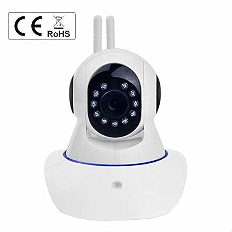 Monitoreo Cámara IP interior, PIR Alarma Sensor, instalación ...