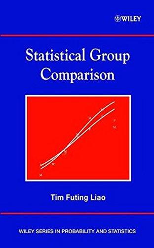 Statistical Group Comparison