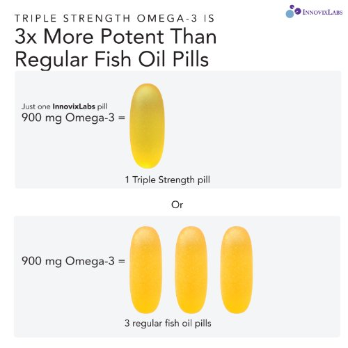 InnovixLabs Triple Strength Omega-3. Concentrated Fish Oil, 900 mg Omega-3 per Pill. Enteric Coated, Odorless & Burp-Free. (200)
