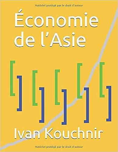 Économie de l'Asie