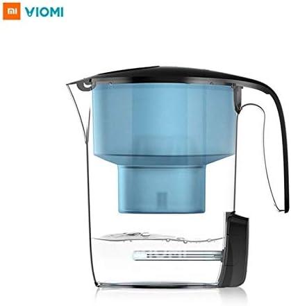 Filtro de Agua eléctrico Viomi mh1z de la Mejor Calidad – Filtro ...