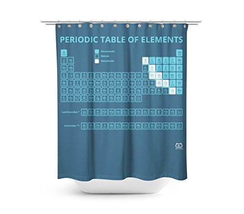 KXMDXA Periodic Table of Chemical Elements Waterproof Polyester Bath Shower Curtain Size 66x72 Inch