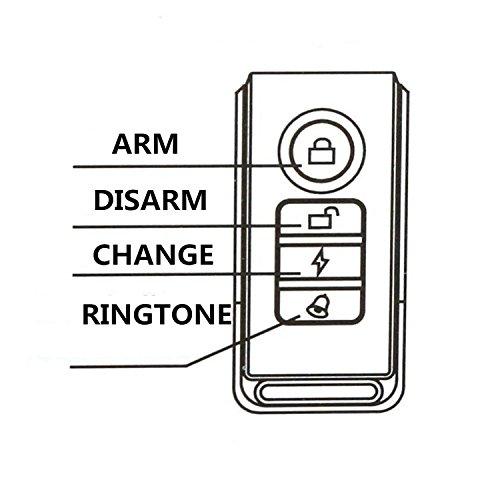 wsdcam 113db wireless anti