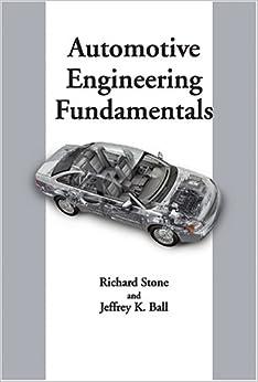 ?UPDATED? Automotive Engineering Fundamentals. Meetup better tecnicas Descubra Caribe medio letra