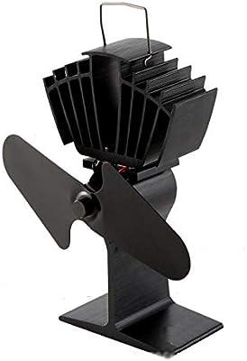 AOHMG Alimentado por Calor Ventilador Estufa Ventilador para Estufa Operado por Calor, para leña/Estufa de leña/Chimenea Eco Friendly 2 Blade,Black_10x5inch: Amazon.es: Hogar