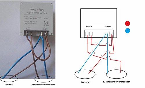 Favolcano Cn101 Dc 12v 16a Digital Lcd Power Programmable