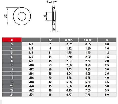 Spannscheiben Federscheiben f/ür Schraubverbindungen Edelstahl A2 DIN 6796 M10 x50