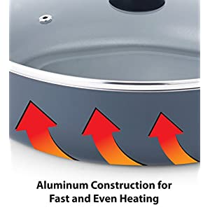 T-fal Saute Pan Jumbo Cooker with Lid, Dishwasher Safe Nonstick Pan, 5 Quart, Black