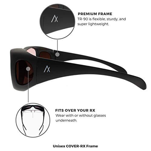 caefde532ecb Axon Optics COVER-RX Migraine Relief Glasses For Light Sensitivity ...