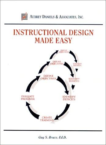 Instructional Design Made Easy