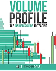 Volume Profile: The insider's guide to trading