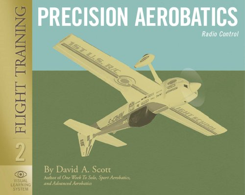 Precision Aerobatics - Rc Aerobatics Fly