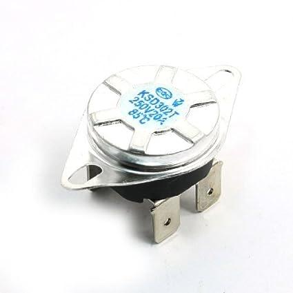 eDealMax termostato