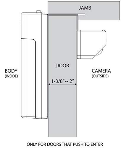 Amazon Com Remo Doorcam World S First And Only Over The Door