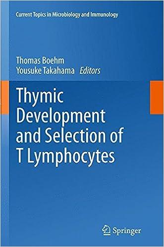 Descargar Utorrent Castellano Thymic Development And Selection Of T Lymphocytes PDF PDF Online